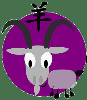 Symbol og kinesisk tegn for geiten i den kinesiske astrologen og det kinesiske horoskopet.