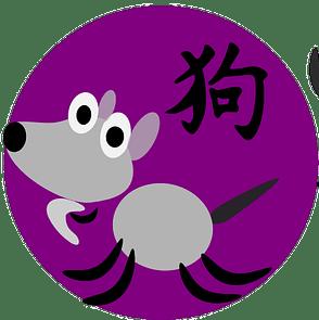 Symbol og kinesisk skilt for hunden i den kinesiske astrologen og det kinesiske horoskopet.