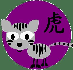 Tiger-symbol og kinesisk karakter innenfor den kinesiske astrologen og det kinesiske horoskopet.